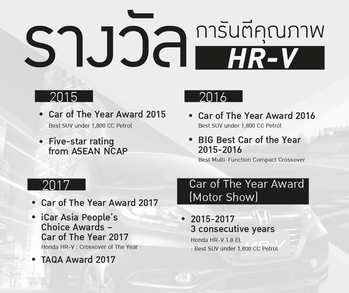 Honda HR-V รถ suv
