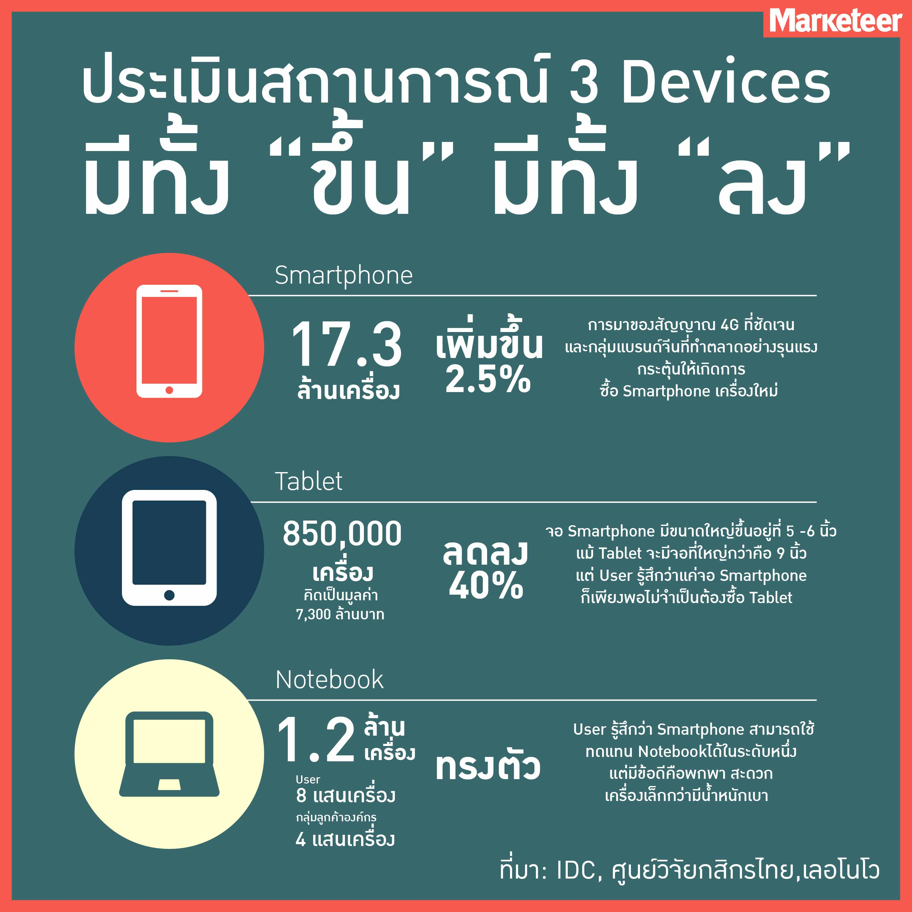 TheBATTLE-บิีก-SMARTPHONE one - POST-02