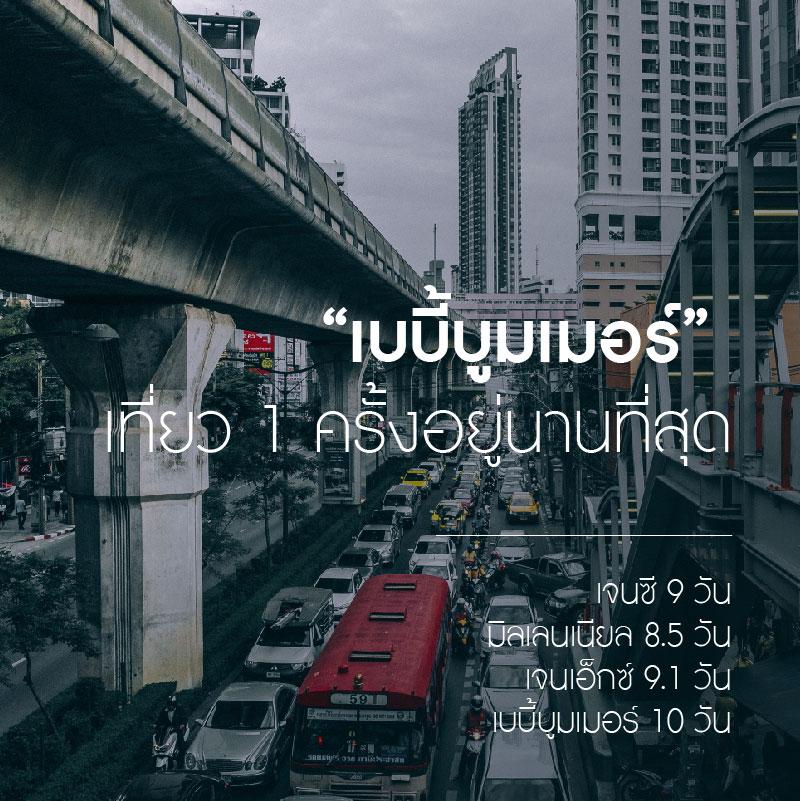 TheAcademy-นิก-EuropeanTraveler8