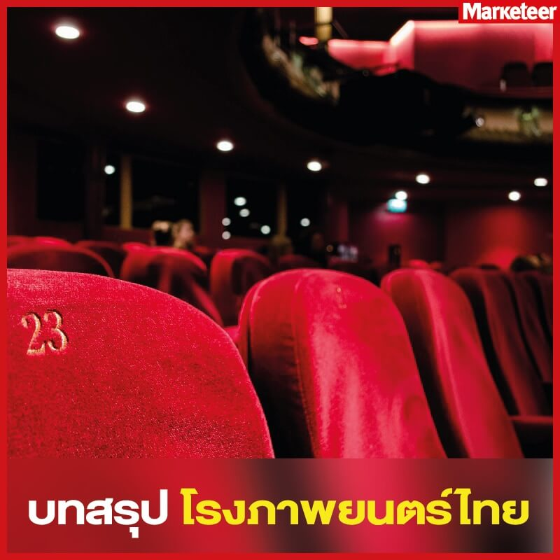 ตลาดโรงภาพยนตร์ไทย