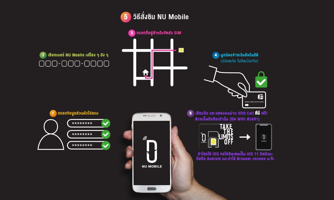 nu mobile ซิมมือถือมิติใหม่ ถอดความยุ่งยาก จัดการทุกอย่างผ่านออนไลน์