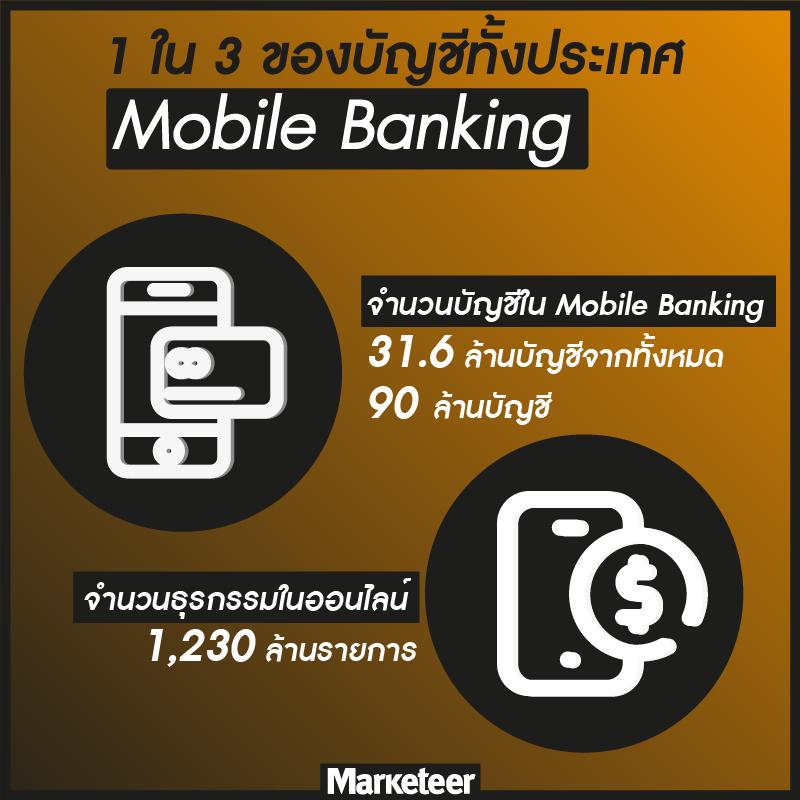 ธนาคาร ฟรีค่าธรรมเนียม
