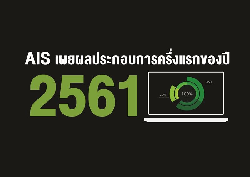 AIS เผยผลประกอบการครึ่งปีแรก 2561 กำไรสุทธิ 16,042 ล้านบาท พร้อมประกาศจ่ายเงินปันผล 3.78 บาท/หุ้น