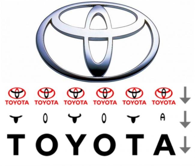 แบรนด์ดัง Toyota 2
