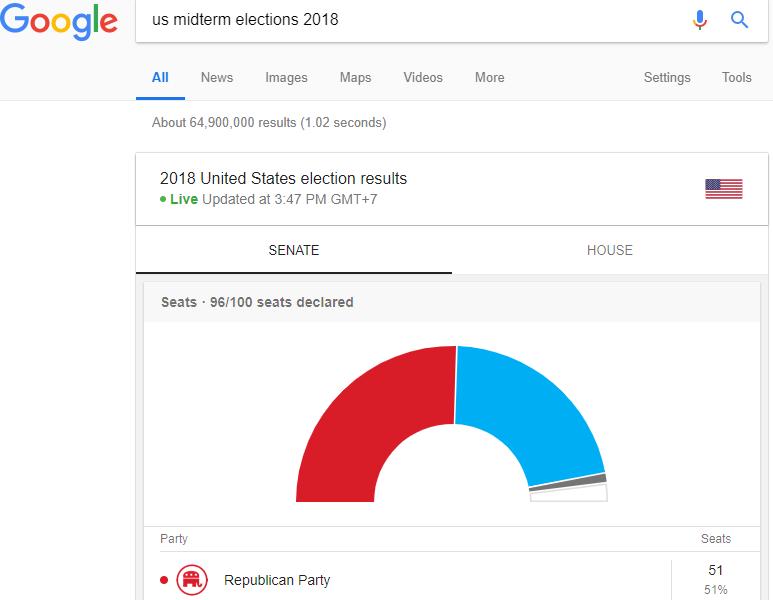 เลือกตั้งกลางเทอม Google Chart