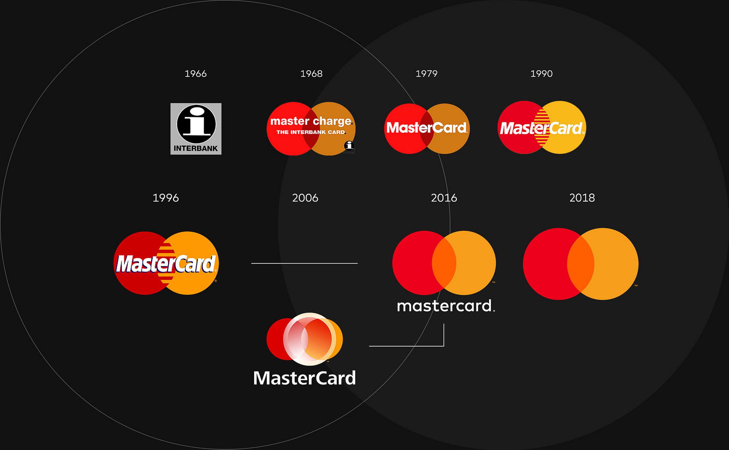 MasterCard 3